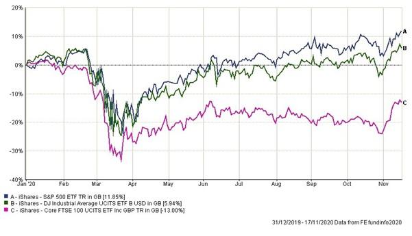 Market Briefing - 23rd November